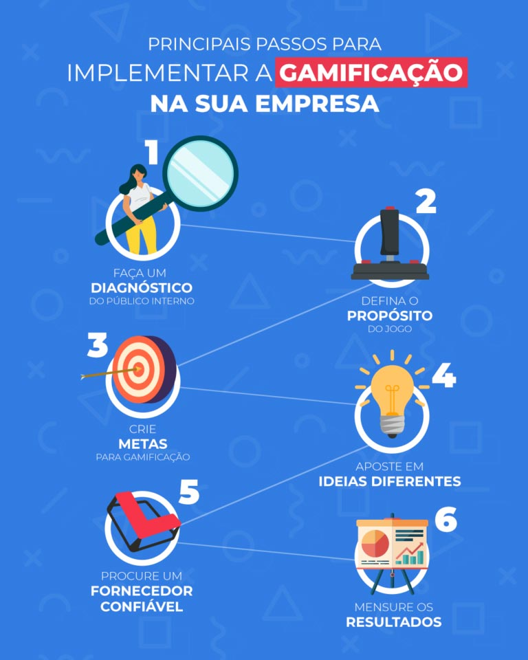 Infografico-Principais-passos-para-implementar-a-Gamificacao-na-sua-empresa