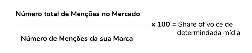 fórmula-1024x219