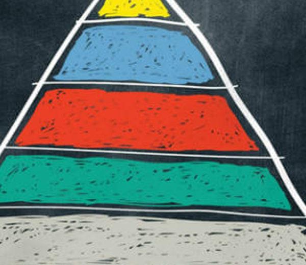 piramide das necessidades de Maslow