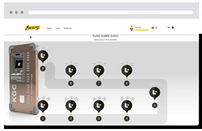 Imagem Engajando colaboradores e vendedores com treinamentos relacionados a empresa